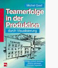 Teamerfolge in der Produktion durch Visualisierung